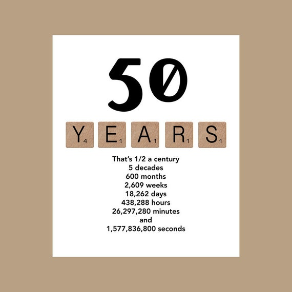 50th Birthday Card Milestone Decade Etsy