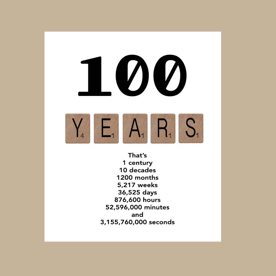 100th Birthday Card Milestone 100 Etsy