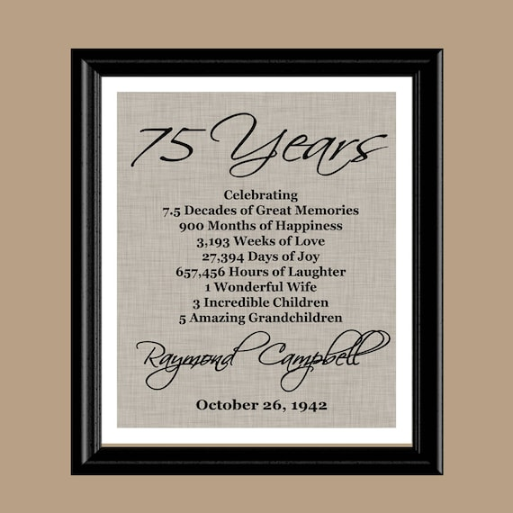 75th Birthday Print Gift 1943 Personalized