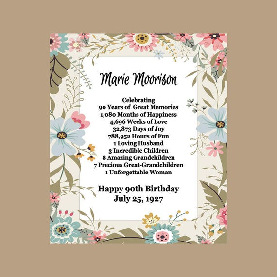 90th Birthday Gift Personalized 1929 Card 90 Years Old PDF Digital Print