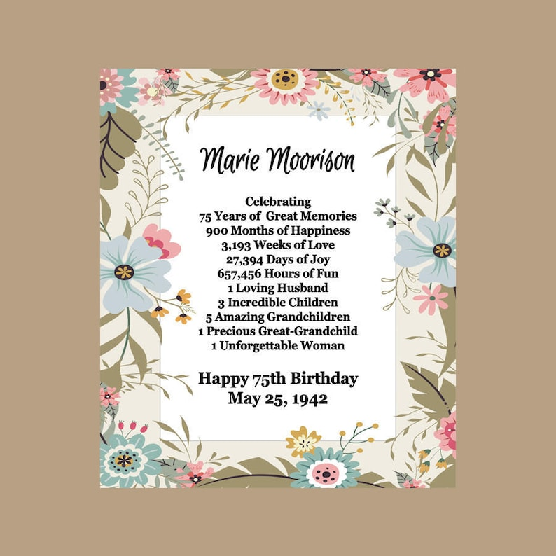 75 Birthday Gift Print 1942 Personalized Mom Grandma Friend Sister Custom Keepsake