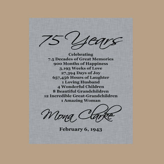 75th Birthday Print Gift 1944 Personalized