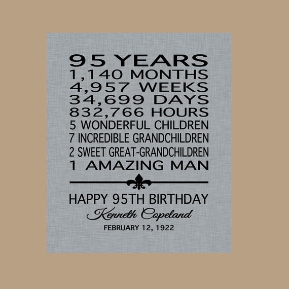 95 Birthday Sign 95th Print Gift