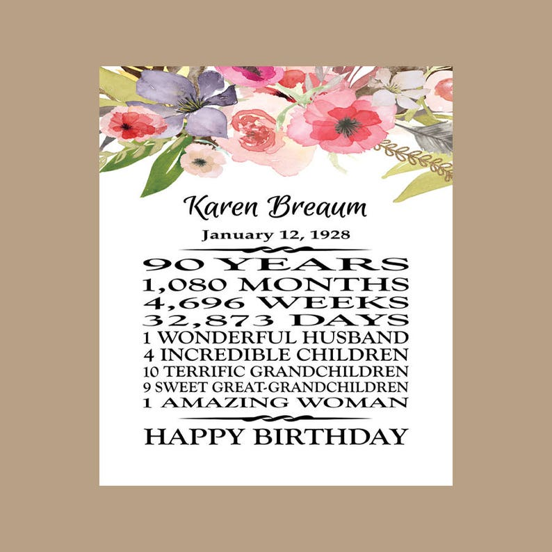 90th Birthday Party Decorations 90 Years Sign