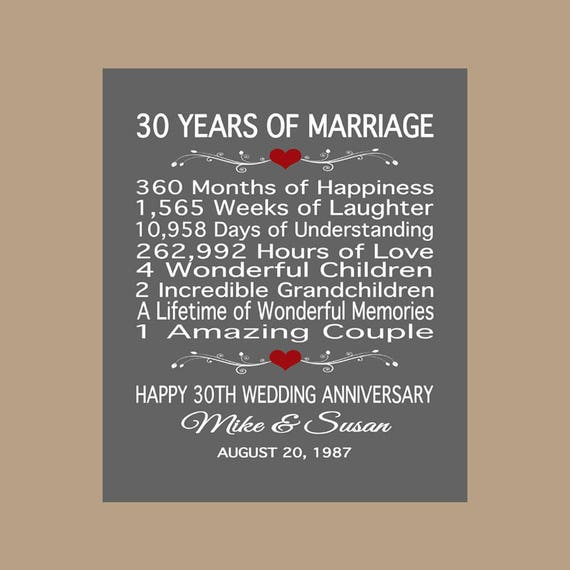 Anniversary Gift Lists By Year: 30th Anniversary Gift 30 Years Anniversary Gift 30 Years