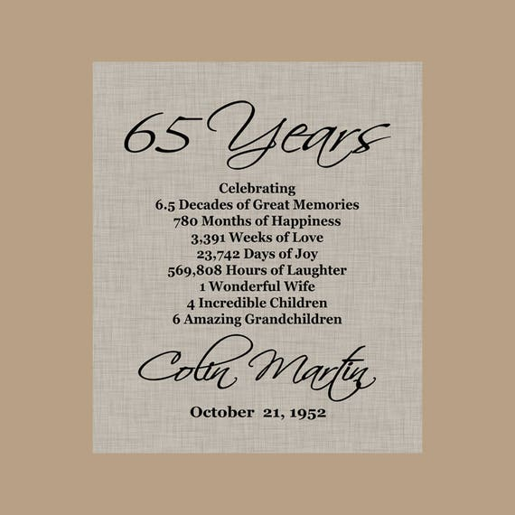 65th Birthday Print Gift 1953 Personalized