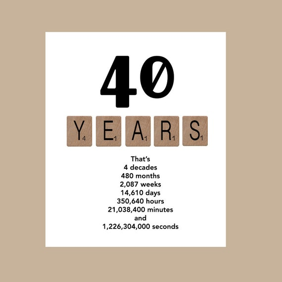 40th Birthday Card, Milestone Birthday Card, Decade Birthday Card, 1978 Birthday Card, Funny Birthday Card