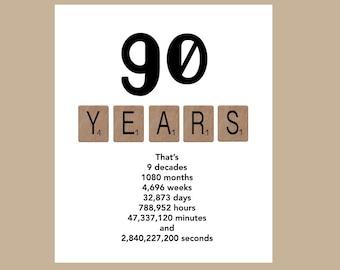 90th Birthday Card, Milestone Birthday Card, The Big 90, 1931 Birthday Card, 1931 Birthday Ideas