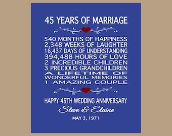 45th Anniversary Gift, 1973 Anniversary Gift, 45 Years Anniversary, 45 Wedding Anniversary,  Sapphire Anniversary, Digital Download