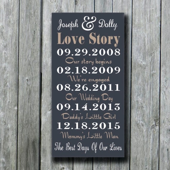 All Wedding Anniversarys Years Avaliable Personalised Anniversary Wooden Sign