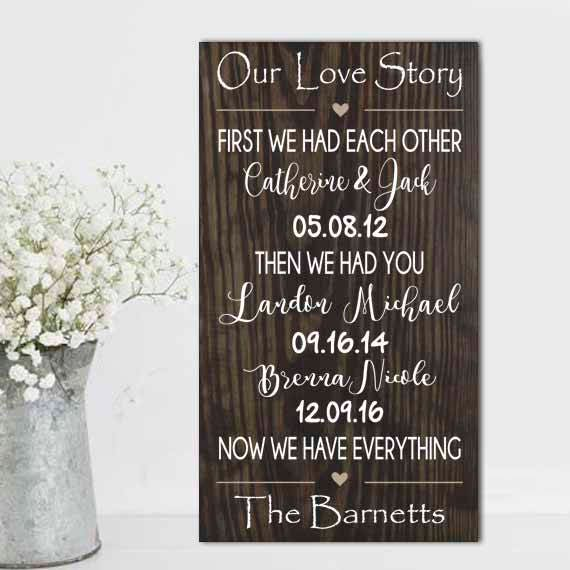 Our Love Story Sign Family Dates Sign Important Dates Sign Etsy