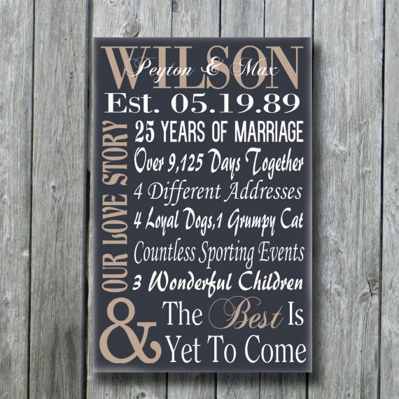 15 Year Wedding Anniversary Sayings: Personalized 5th 15th 25th 50th Anniversary Gift Wedding