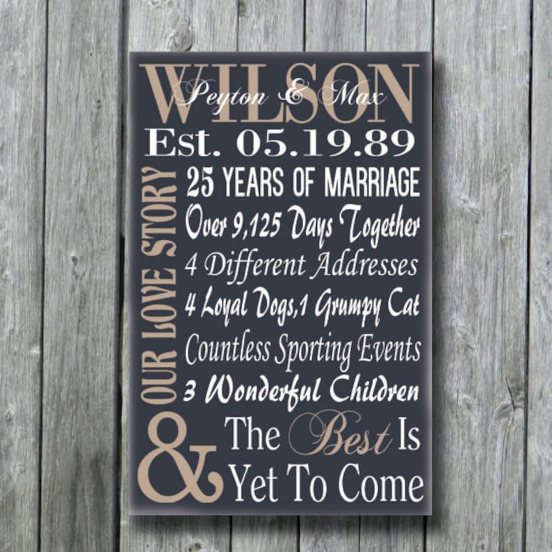 15th Wedding Anniversary Gift For Wife: Personalized 5th 15th 25th 50th Anniversary Gift Wedding