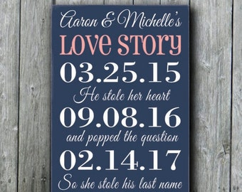 Important Date Sign,Personalized Wedding Gift,Love Story Important Date Sign,Anniversary Gift,Bridal Shower Gift,Special Dates Sign
