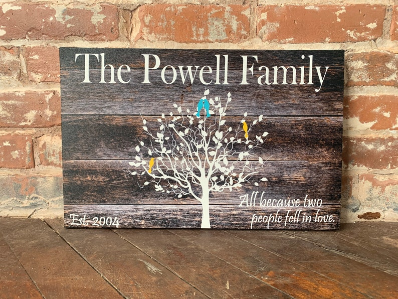 Family Tree Sign Custom Canvas Personalized With Family Name