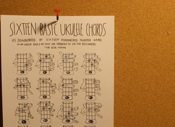 Ukulele Chords Chart Handdrawn Illustrations Of Hands Etsy