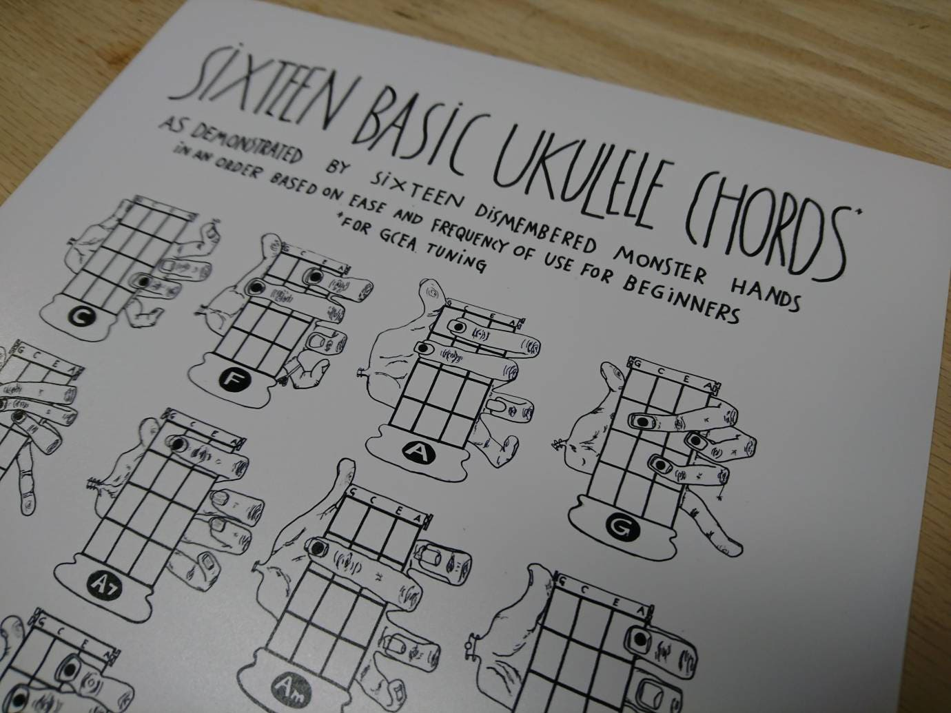 White Dress Ukulele Chords A7 Uke Chord Diagram Damien Jurado Tabs 154 Total Ultimate Guitarcom