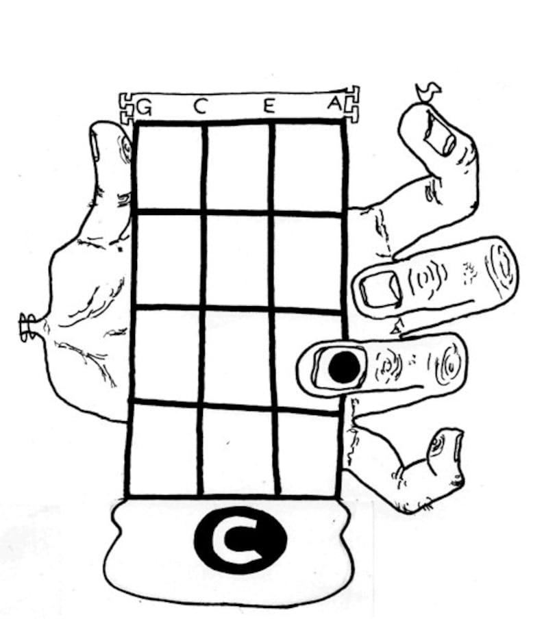 Pdf Uke Coloring Book 16 Basic Ukulele Chords Monster Hand