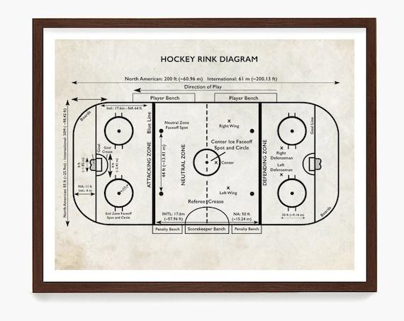 Hockey Rink Diagram Poster, Hockey Wall Art, Hockey Rink Print, Hockey Gift, Hockey Decor