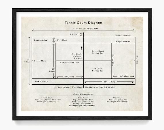 Tennis Court Poster, Tennis Court Diagram, Tennis Blueprint, Tennis Wall Art, Tennis Player Gift, Tennis Decor