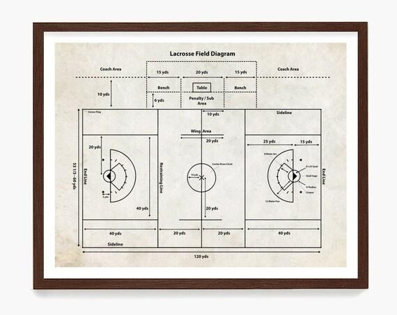 Lacrosse Field Diagram, Lacrosse Patent, Lacrosse Poster, Lacrosse Wall Art, Lacrosse Gift