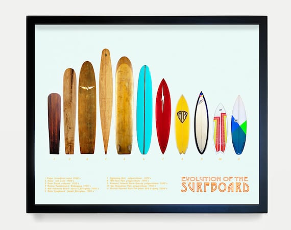 Surfboard Poster, Evolution of the Surfboard, Surf Art, Surf Poster, Surfer, Beach House Art, Beach House Decor, Beach Poster, Surfing Gift