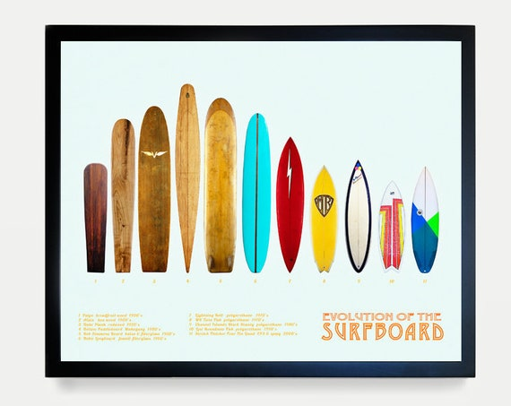Evolution of the Surfboard - Surf Art - Surf History - Surf Poster - Surfer - Beach - Ocean - Wave - Curl - Pipeline - Hawaii - Vintage Surf