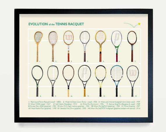 Evolution of the Tennis Racquet - Tennis Art - Tennis Poster - Tennis Patent - Tennis Decor - Vintage Tennis - Tennis Wall Art - Racket Art