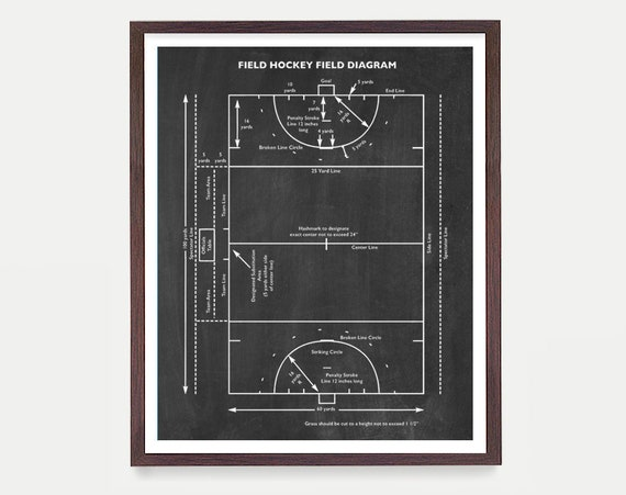 Field Hockey Field Diagram - Field Hockey Patent - Field Hockey Poster - Field Hockey Art - Vintage Field Hockey - Girls Room Decor Artwork
