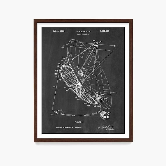 Astronomy Patent Poster, Radio Telescope Patent Wall Art, Astronomy Patent, Star Chart, NASA Patent, Space Art, NASA Poster