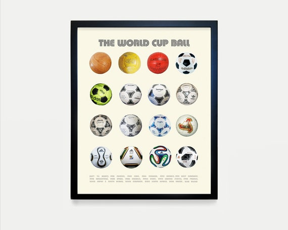 History of the World Cup Ball Poster - Soccer - Soccer Poster - Soccer Ball Poster - World Cup Art - World Cup Poster - Soccer Wall Art