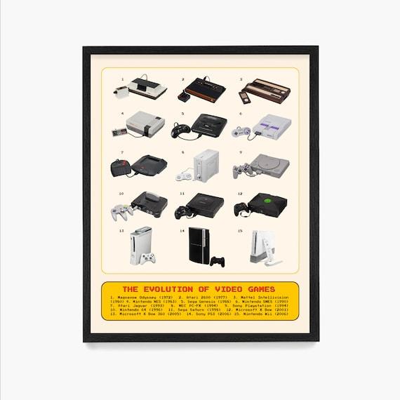 Video Game Poster, Evolution of the Video Game Console Poster, Video Game Wall Art, Video Game Wall Art, Gamer Gift, Gamer Art, E Sports