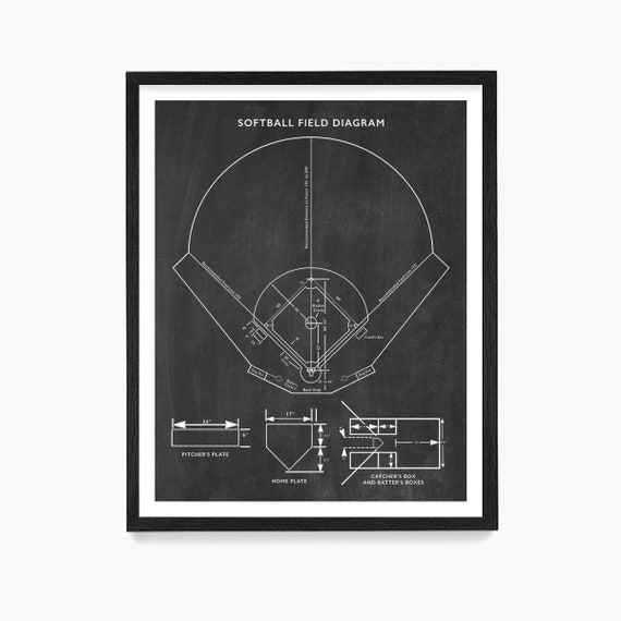 Softball Field Diagram Poster, Softball Patent Art, Softball Wall Art, Girls Room Decor, Softball Gift