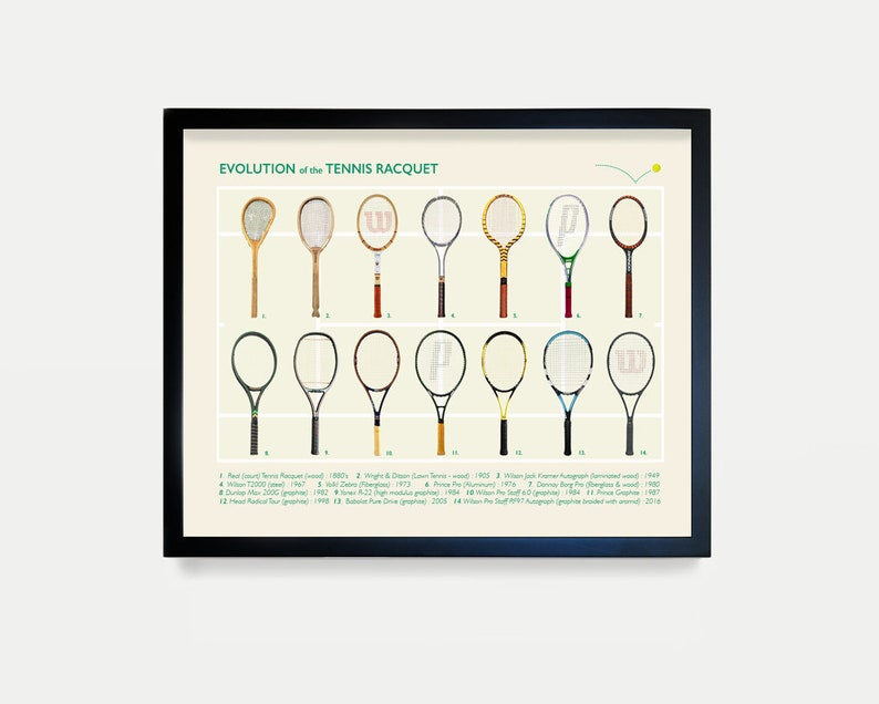 Fantastic Evolution Of The Tennis Racquet Tennis Art Tennis Poster Etsy Wiring Cloud Intapioscosaoduqqnet