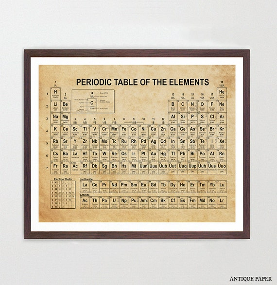 Periodic Table of Elements - Science Poster - Chemistry Poster - Science Art - Science Wall Art - Lab - Science Gift - Organic Chemistry