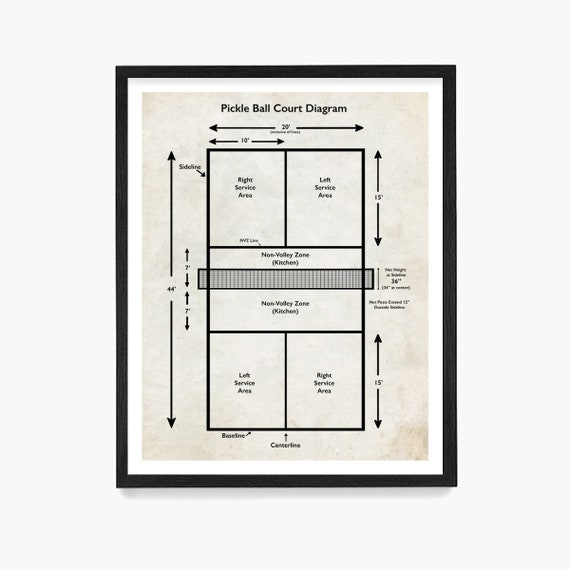 Pickle Ball Court Diagram Poster Art, Pickleball Patent Art, Pickleball Wall Art Gift, Racket Sports Decor