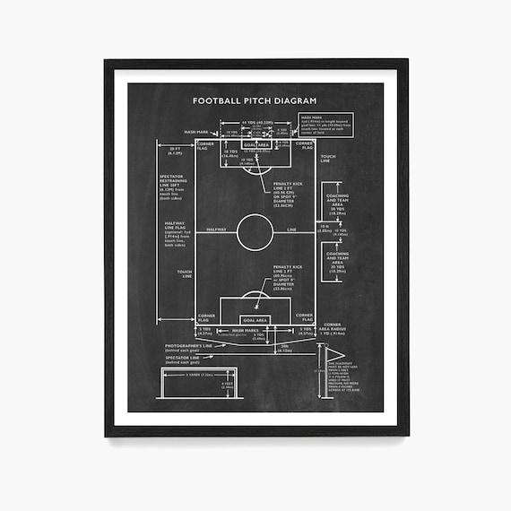 Soccer Pitch Diagram, Soccer Poster, Soccer Ball Poster, World Cup Art, World Cup Poster, Soccer Wall Art, Soccer Gift