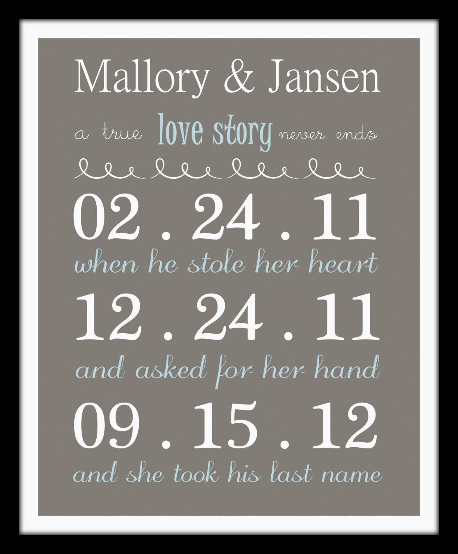 Christmas Wedding Gift Love Story Print Wedding Anniversary