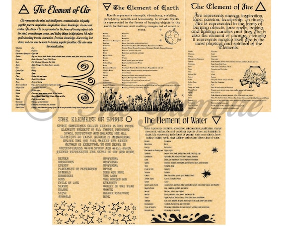 Five Elements and their Correspondences Book of Shadows Pages, Wicca,  Witchcraft, Spell Book, Like Wiccan