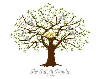 Personalized Family Tree Print