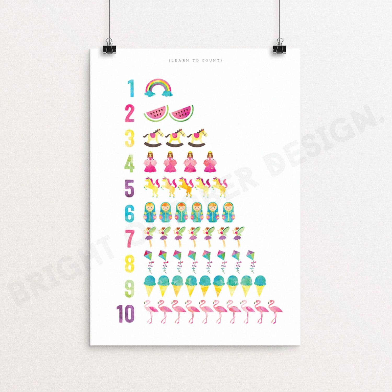 Plakat zu zählen lernen Kunstdruck Kinderzimmer-Kunst | Etsy
