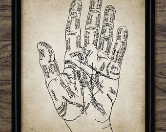 Palmistry Hand Art Print - Fortune Telling - Palm Reading - Palm Readers - Chiromancy Print -Study Of The Palm - #2555 - INSTANT DOWNLOAD