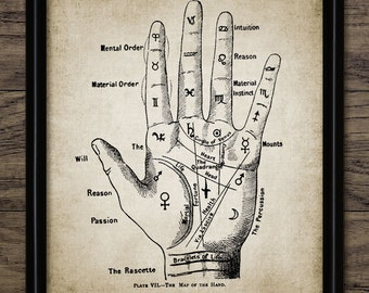 Palmistry Hand Art Print - Fortune Telling - Palm Reading - Palm Readers - Chiromancy Print -Study Of The Palm - #339 - INSTANT DOWNLOAD
