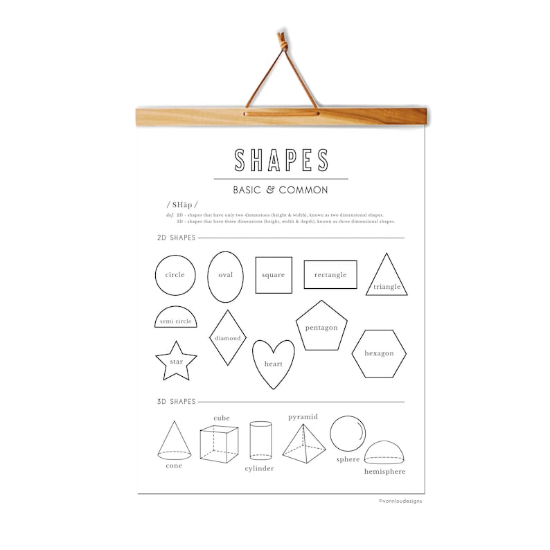 graphic about Printable Shapes Chart referred to as designs chart - 2D styles - 3D designs - hand illustrated - printable immediate obtain - styles wall artwork - homeschool wall artwork - Do-it-yourself
