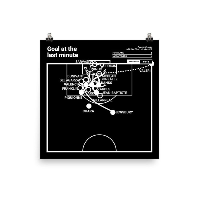 2013 Greatest Portland Timbers Plays Poster Goal at the last minute