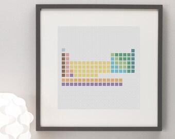 Periodic Table Cross Stitch Pattern