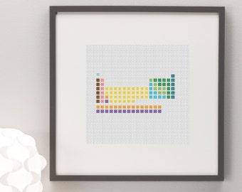 Mini Periodic Table Cross Stitch Pattern