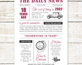 18th birthday present personalised gift. On the day you were born year 2002 poster newspaper A4 print for women her men