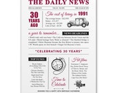 30th birthday present personalised gift. On the day you were born year 1991 poster newspaper A4 print for women her men