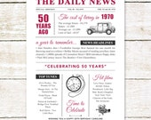 50th birthday present personalised gift. On the day you were born year 1970 poster newspaper A4 print for women her men